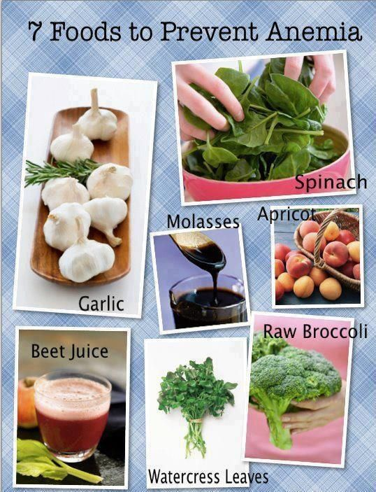 7 foods to prevent anemia holistic body pinterest remedies 7 foods to prevent anemia forumfinder Gallery