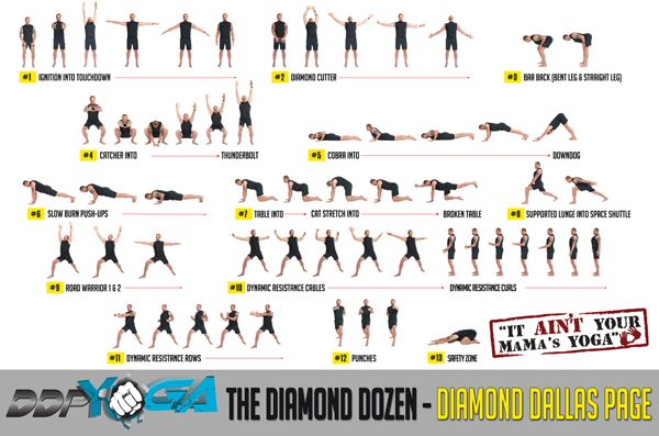 graphic relating to Ddp Yoga Schedule Printable known as Pin upon Body weight decline