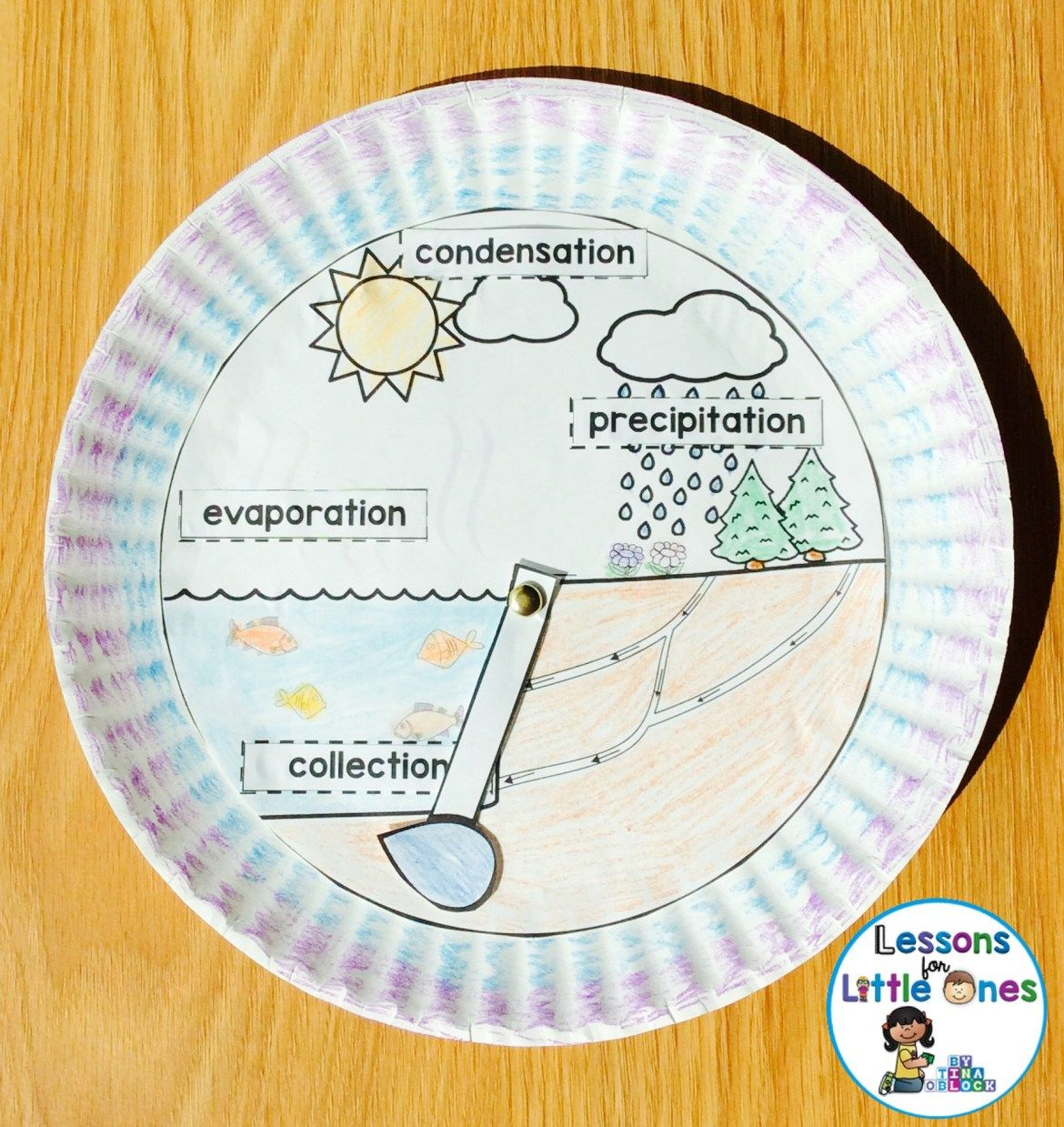 Water Cycle Rain Cycle Science Experiments And Craftivity