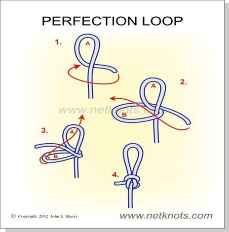 how to tie a perfection loop knot knots fly fishing. Black Bedroom Furniture Sets. Home Design Ideas
