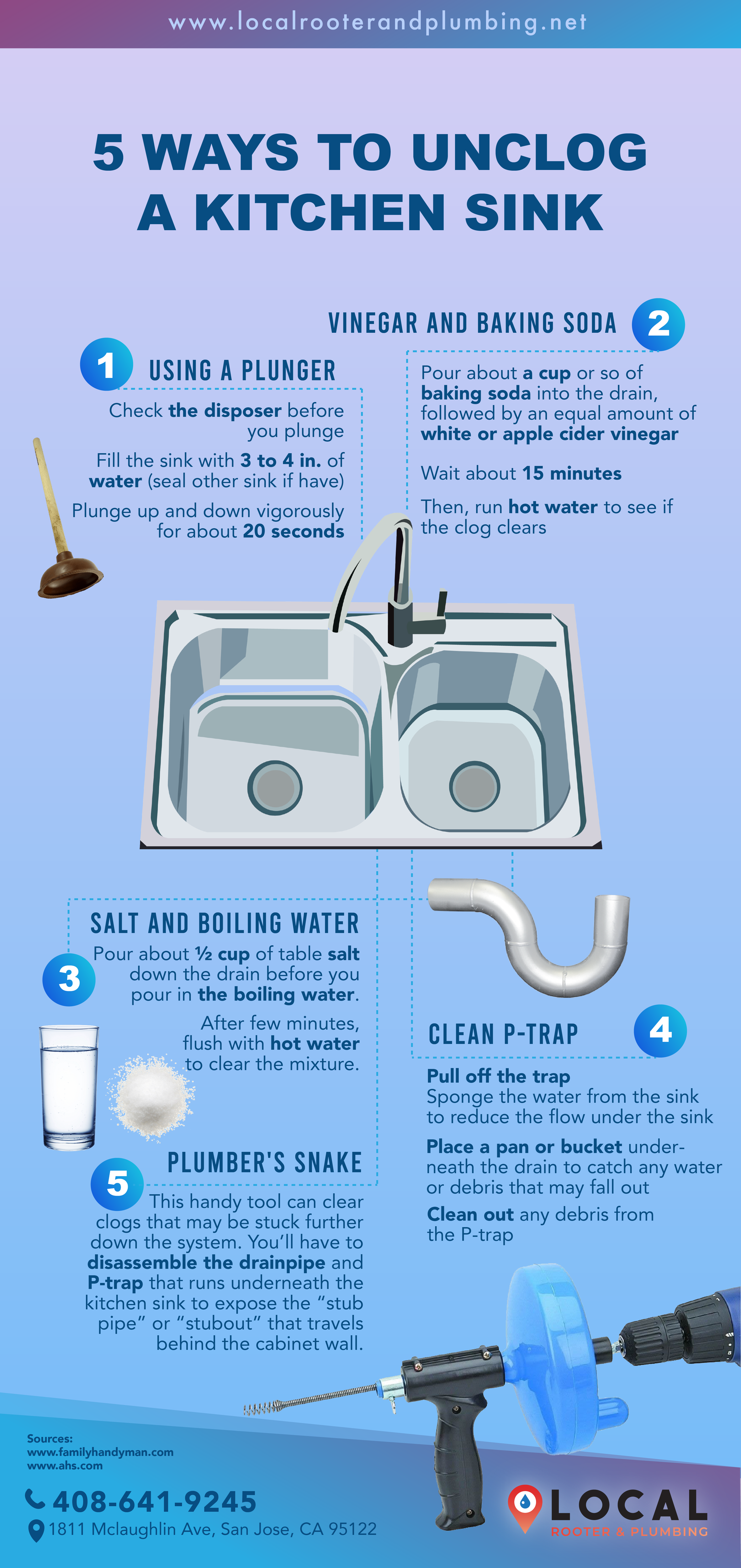 5 DIY Methods To Unclog Your Kitchen Sink (With Images