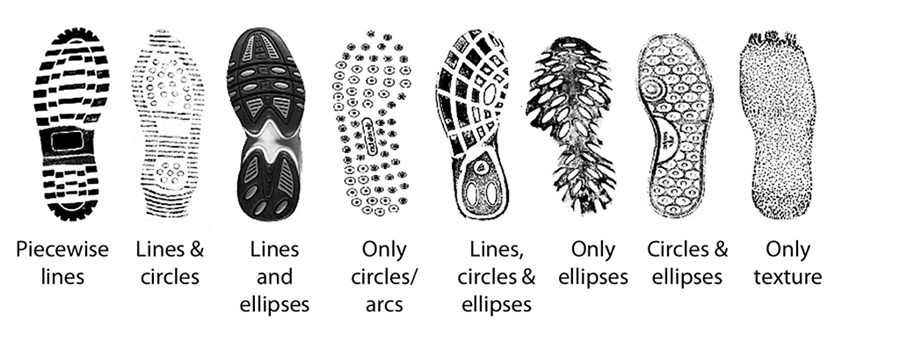 How To Identify A Neutral Running Shoe
