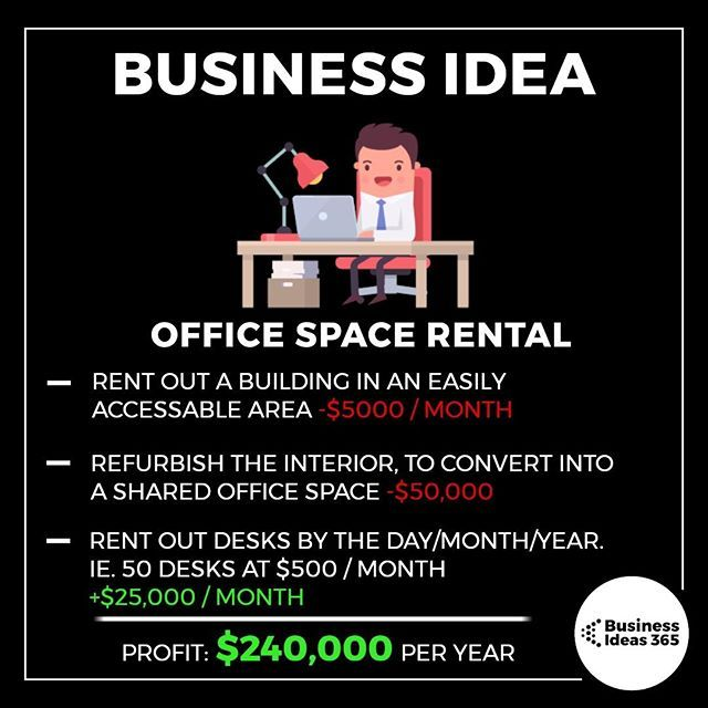 Free Business Ideas For Young