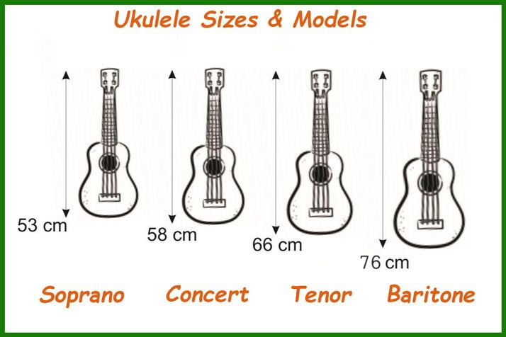 READ BOOK Classical Ukulele Fingerpicking: Classical Transcriptions for Fingerpicking GCEA Ukulele