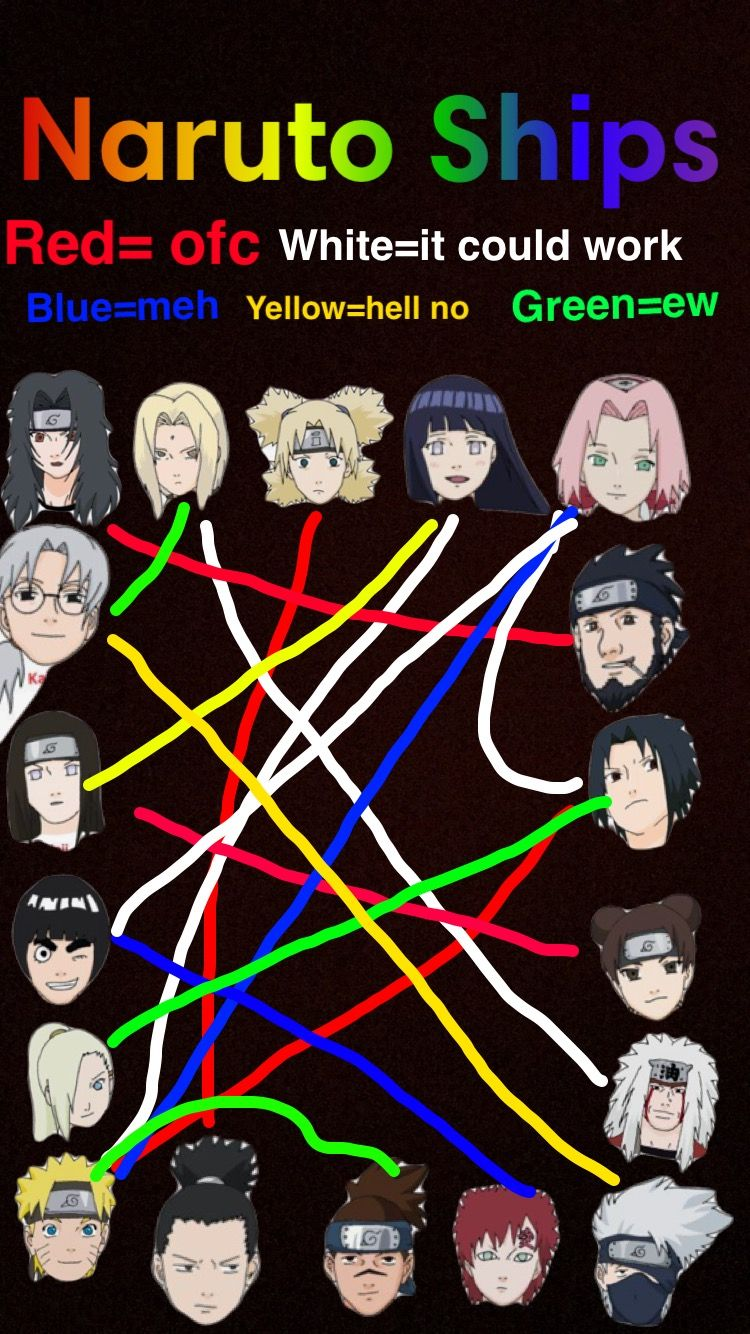 All Ships In Naruto