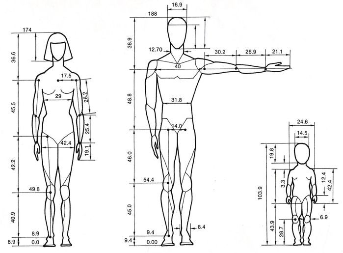 Character Design Proportions : Human proportions by bents stock ★ character design