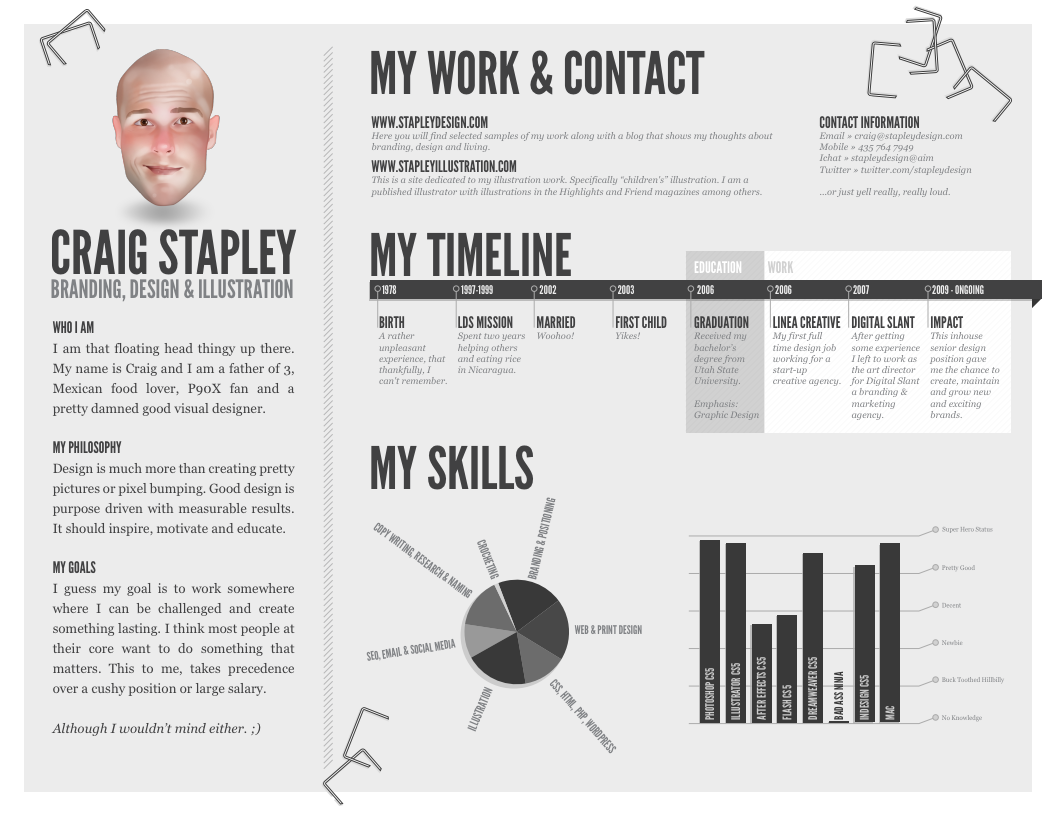 resume Most Creative Resumes the 16 most creative resumes weve seen and cv ideas seen