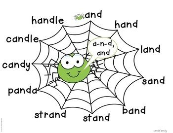 Web Reading Practice Mats {Short Vowel Word Families