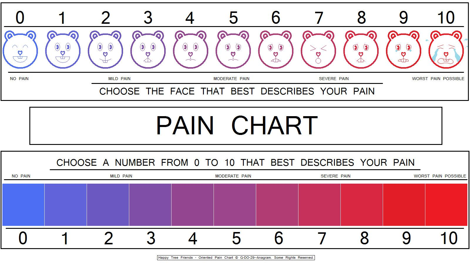 Pain chart - better than numbers   Ruminations   Pinterest   Do ...
