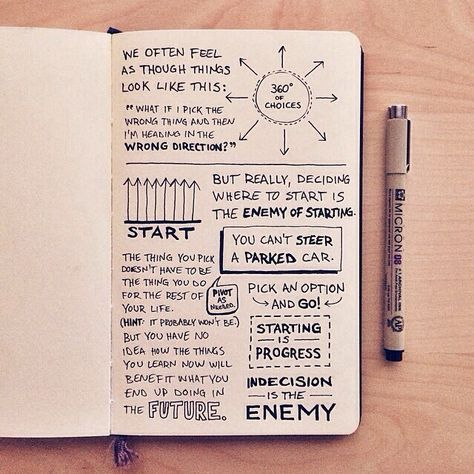 Found this little gem on Tumblr and thought it was too motivating not to post :)