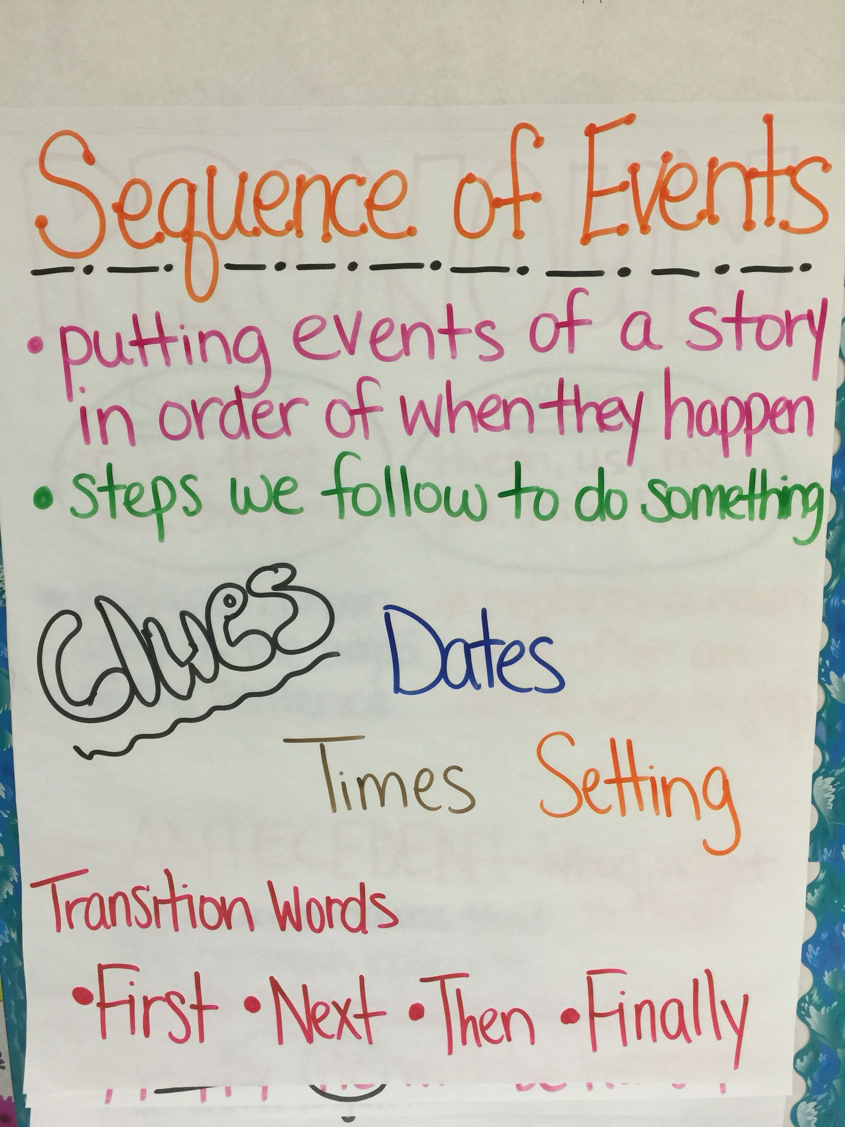 Sequence Of Events Anchor Chart Anchor Charts Anchor Charts