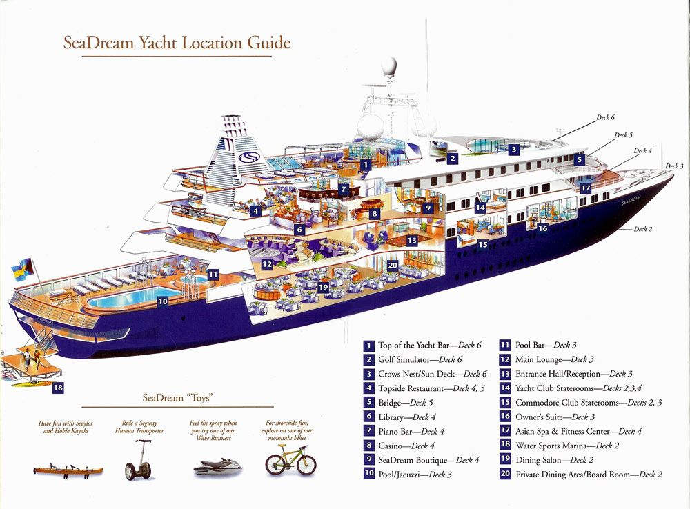 ferry interior diagram | Carnival cruise ships, Carnival ... on