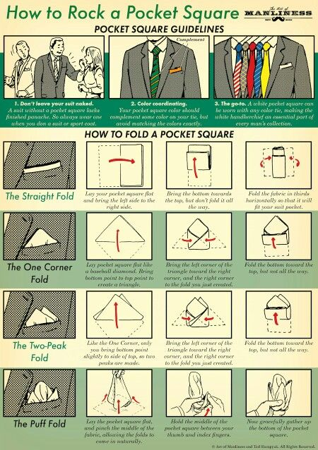 How to fold a pocket square the blueprint of manhood pinterest how to fold a pocket square malvernweather Images