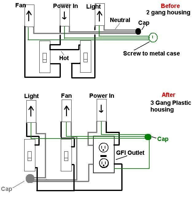 Electrical Wiring Diagram Electrical Wiring Colours Electrical Wiring Diagram Electrical Inspector