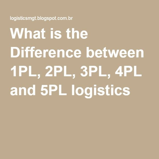 What Is The Difference Between 1PL, 2PL, 3PL, 4PL And 5PL