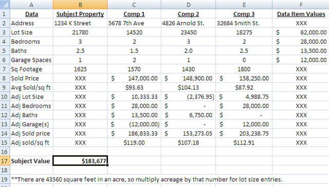 The Fast Real Estate Cma Spreadsheet  Real Estate