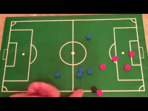 Basic Soccer Rules For Players Under 7 Soccer Soccer Field Players