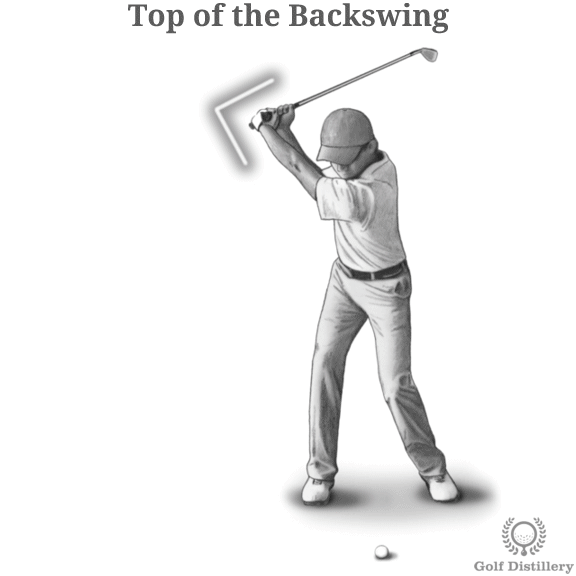 Golf Swing - In-Depth & Illustrated Guide   Golf-Terms com
