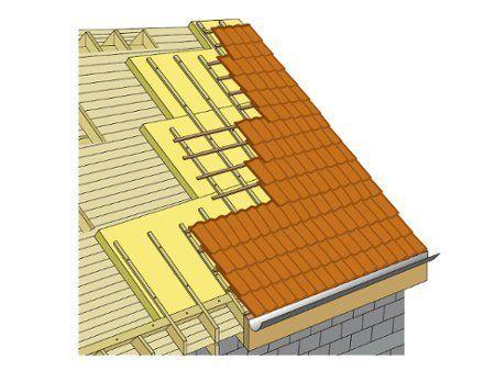 Technique du sarking Maison Pinterest Construction