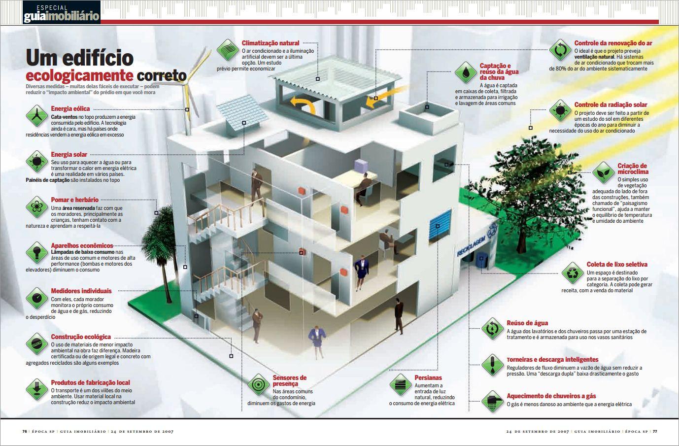 Edificio Ecologicamente Correto