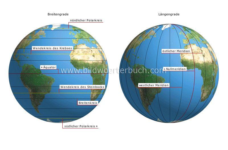 Gradnetz Bild | Geographie | Pinterest | Erde und Bilder