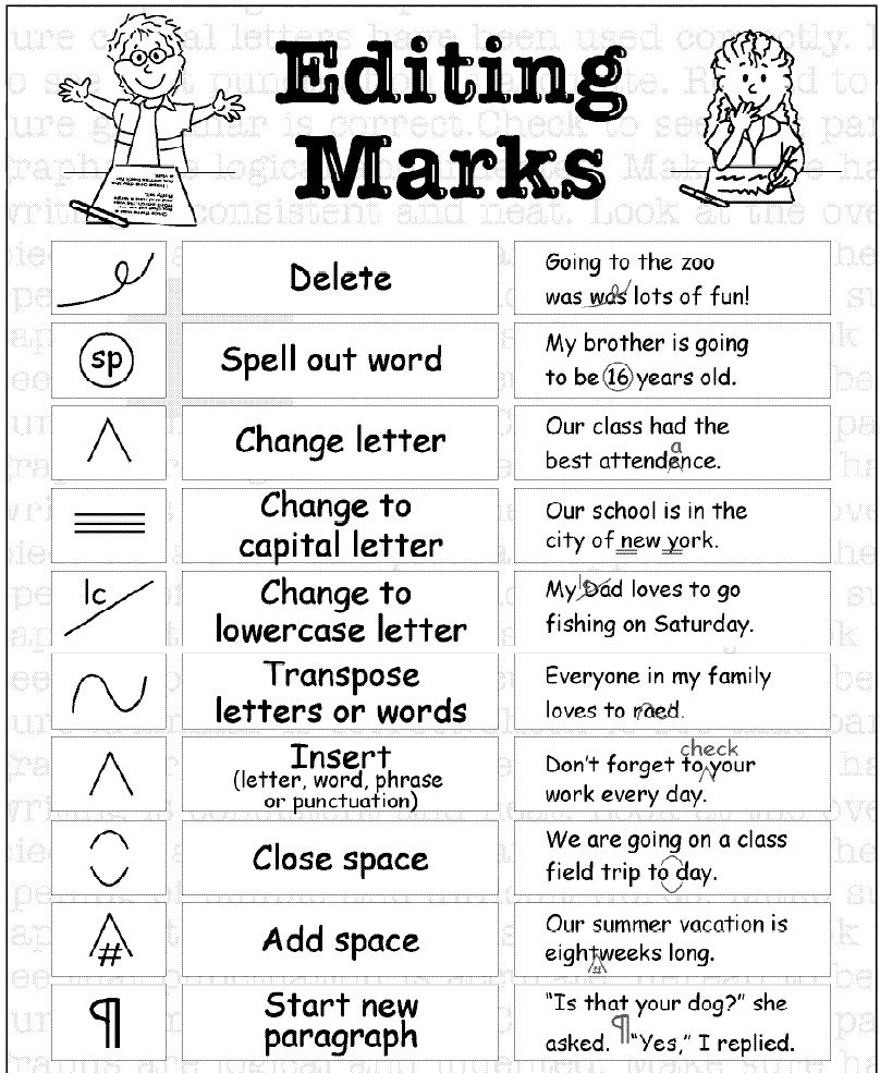 Editing Marks for Writing for 3rd grade | Elementary Editing Marks ...