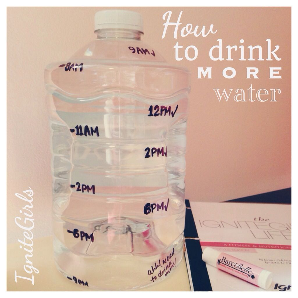 How to drink more water throughout the day - IgniteGirls® Fitness