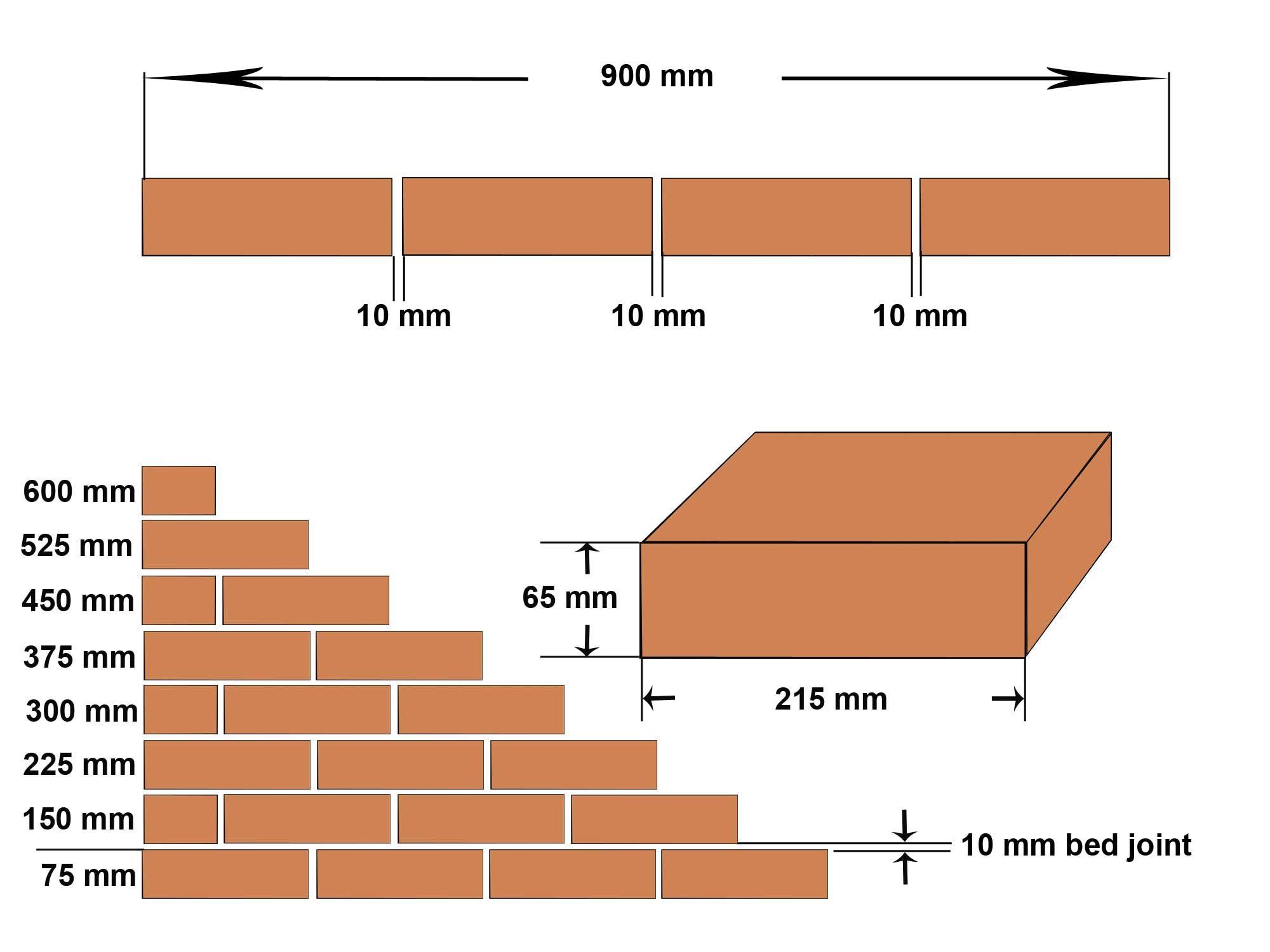 Brick Size Mm Useful Info Pinterest Brickwork Bricks And Brick Construction