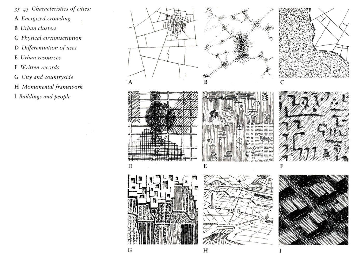 De spiro 1 arquitectura pdf la kostof historia