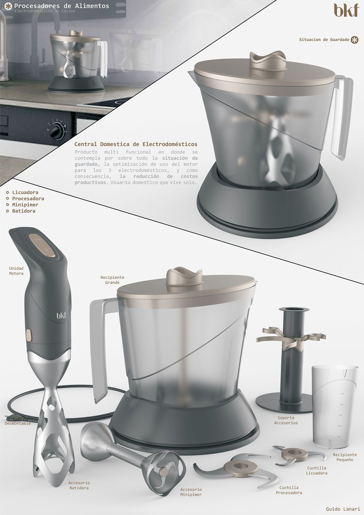 Kitchen Appliances Industrial Design Served