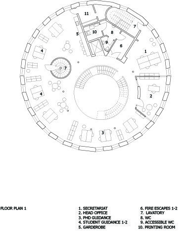 Gallery Of Green Lighthouse Christensen Co Architects 14 Building Design Plan Circular Buildings How To Plan