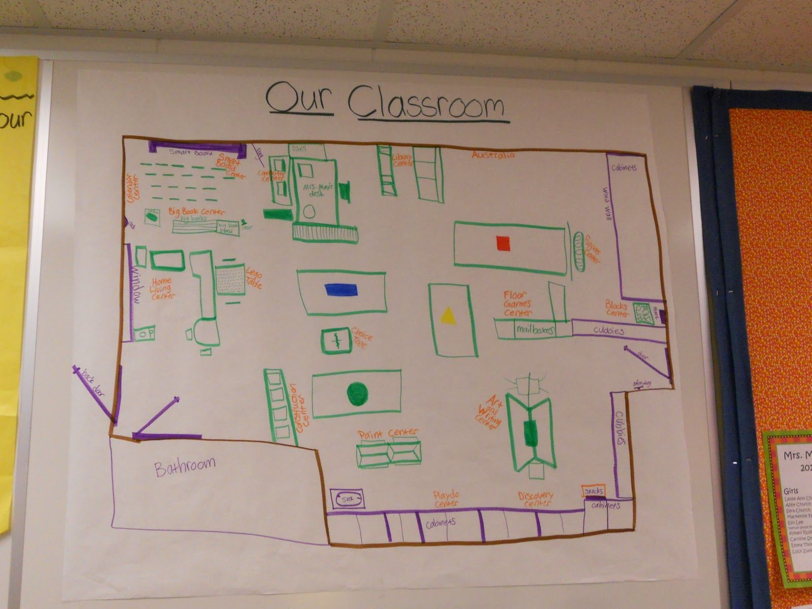 this is a great example of how to create a map of the classroom