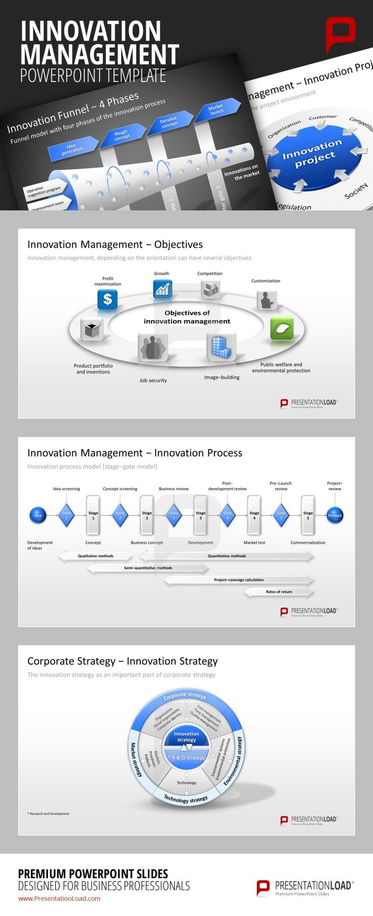 Innovationsmanagement PowerPoint Vorlagen http://www ...