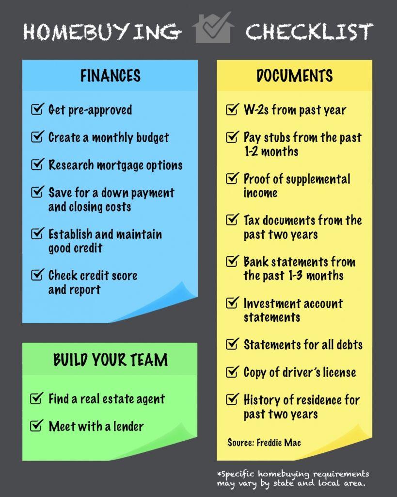 2020 Homebuying Checklist In 2020 Home Buying Checklist Home Buying Home Buying Tips