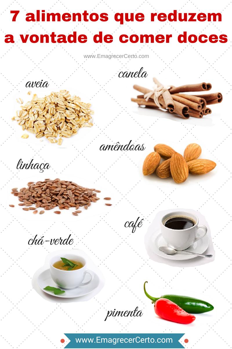 vontade de comer doce na dieta cetogenica