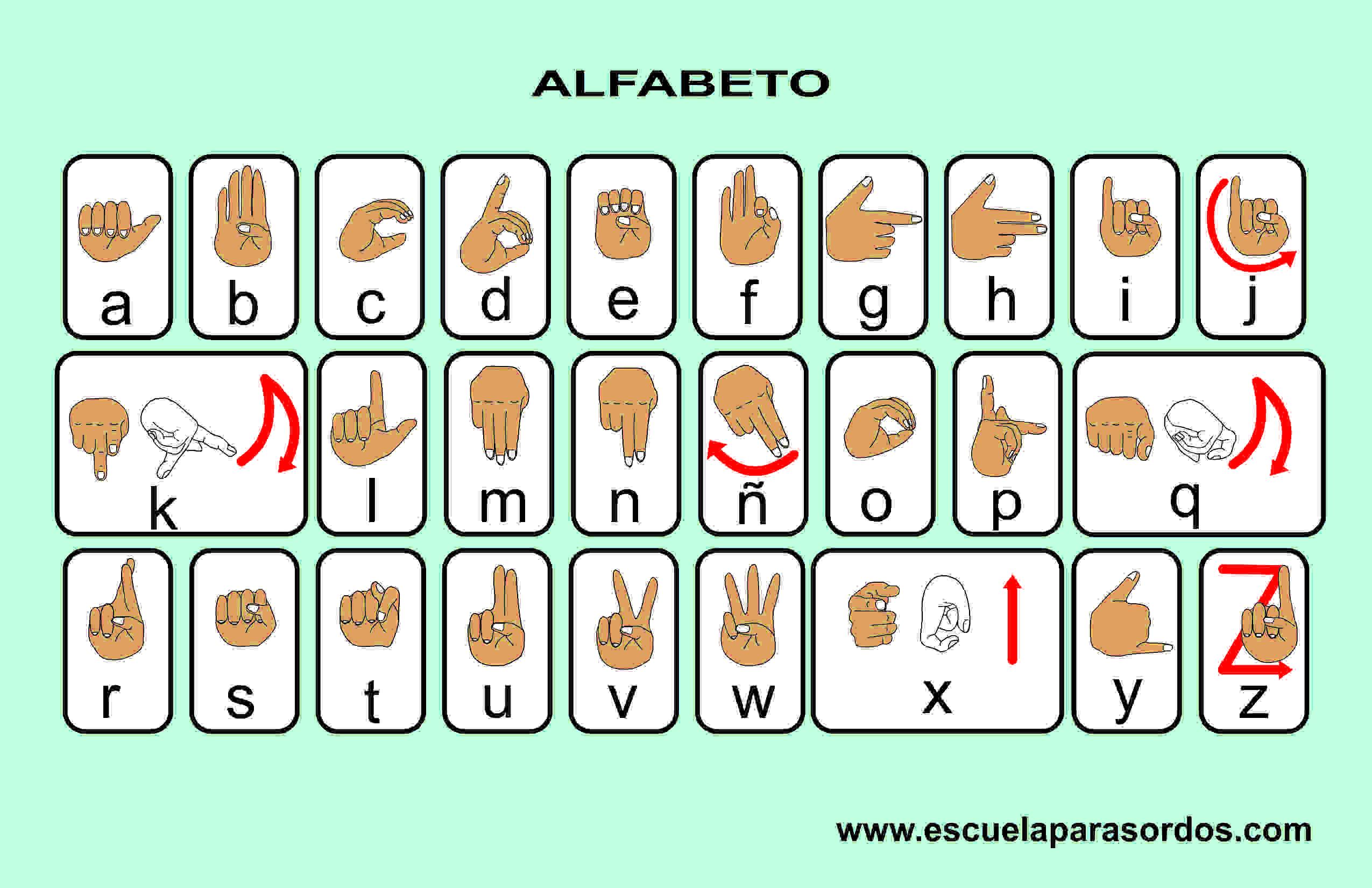 Lenguaje de señas Mexicano (LSM) | LSM | Pinterest | Lenguaje de ...
