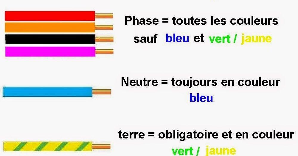 code couleur fil électrique selon norme européenne nfc15-100 - couleur des fils electrique