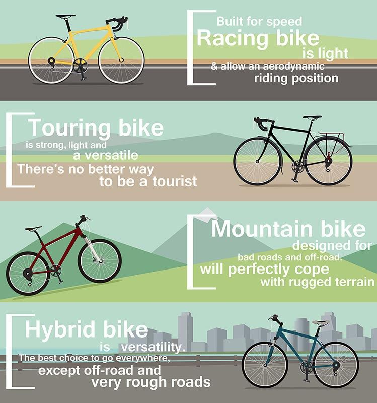 How To Pick The Right Size Hybrid Bike With Images Hybrid Bike