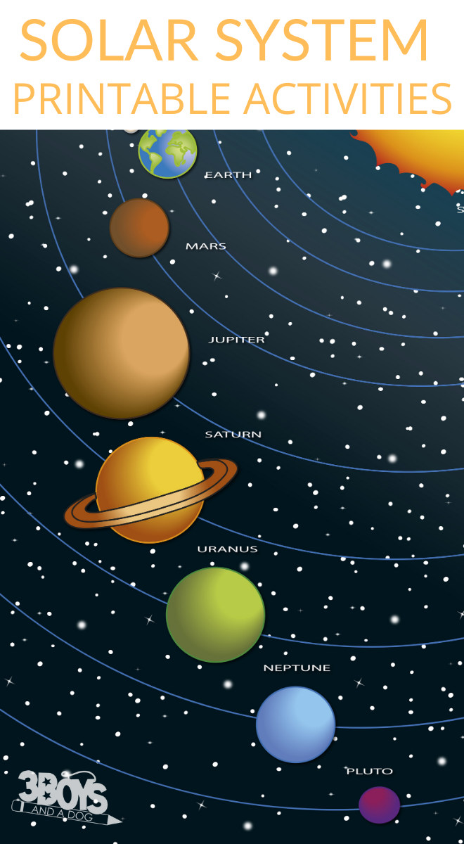 Free Solar System Printables | Kids learning activities ...