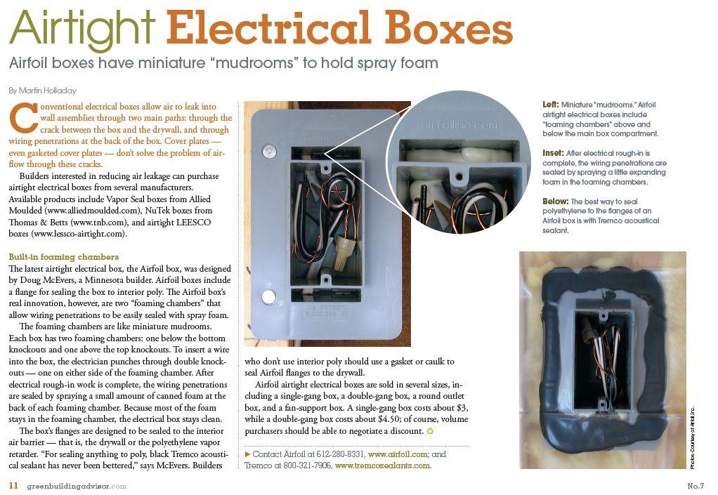 Airtight Electrical Boxes Spray foam, Electricity, Save