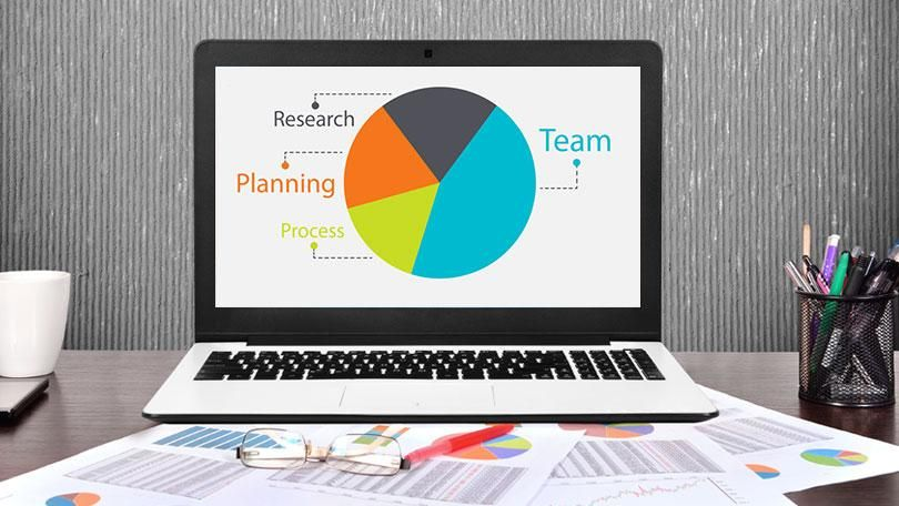 The Best Business Plan Software Business plan software