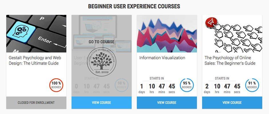 Bad Design Vs Good Design 5 Examples We Can Learn From Bad Design User Interface Design Examples Interaction Design Foundation