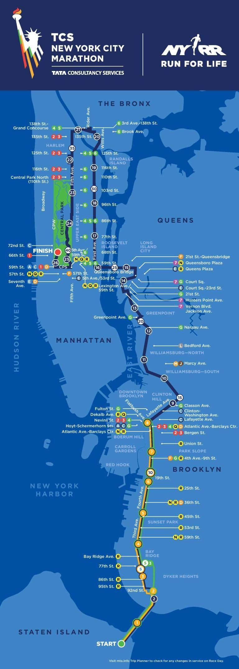 New York City Marathon Course Nyc Marathon New York Marathon Ny Marathon