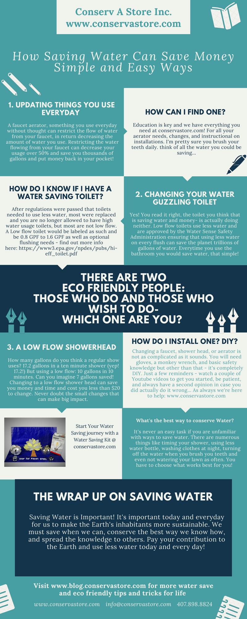 Water Saving Solutions Save Water Water Saving Tips Water