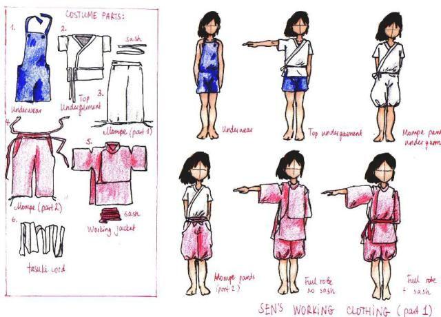 Spirited Away Recreating Chihiro Spirited Away Cosplay Spirited Away Costume Spirited Away