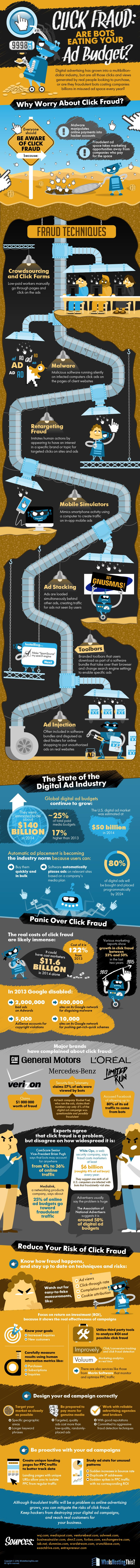 Click Fraud: Are Bots Eating Your Ad Budget? #Infographic