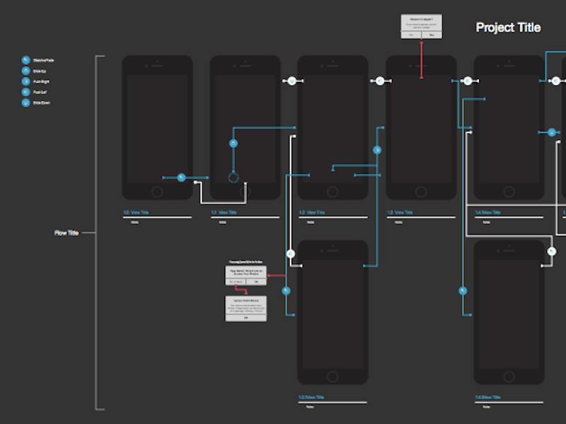 This UX workflow template is a well-designed tool for user journey ...