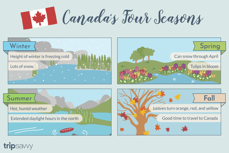 Introduction To Canada S Four Seasons In 2020 Four Seasons Seasons Canada