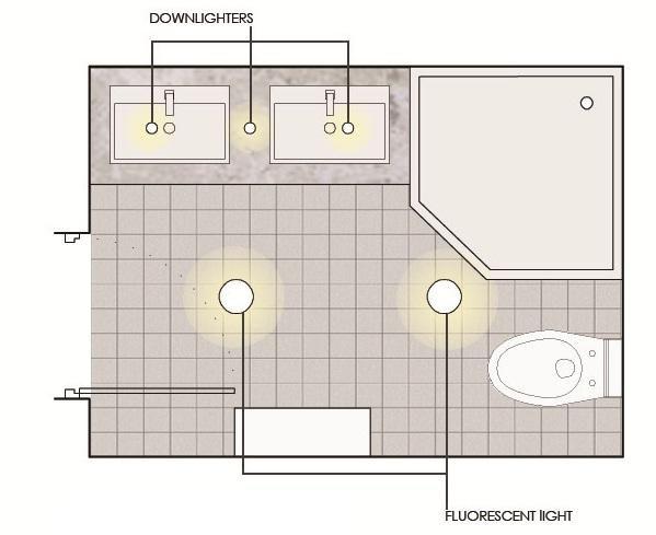 Bathroom Lighting Placement Home Design  sc 1 st  oaxacaenpiedelucha.info & Bathroom Lighting Placement - Home Design azcodes.com