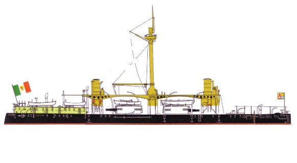 Italian Ironclad Caio Duilio Turret Ship Free Paper Model Download - shipboard security guard sample resume